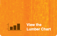 View the lumber graph